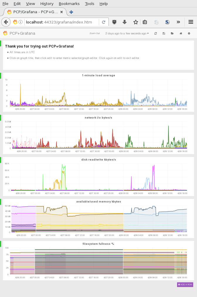 pcp+grafana scripted dashboards
